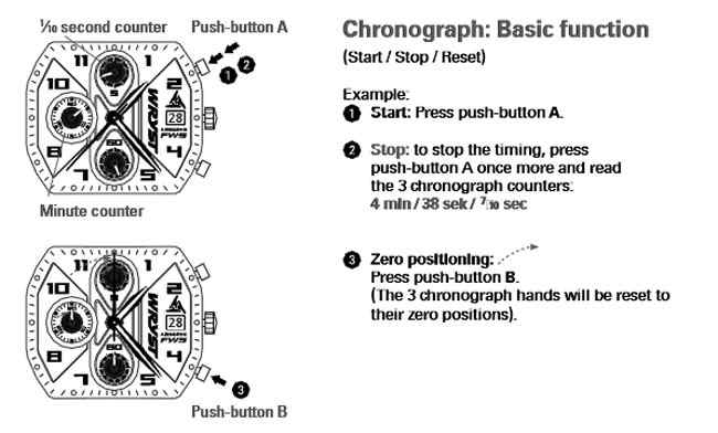 swiss sport watch chronograph basic function