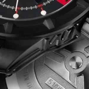 The most affordable scratch resistant black Swiss watches in the world